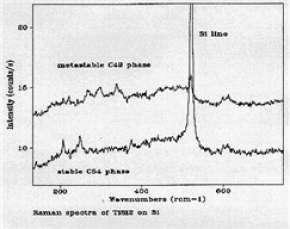 318Raman-Spectroscopy